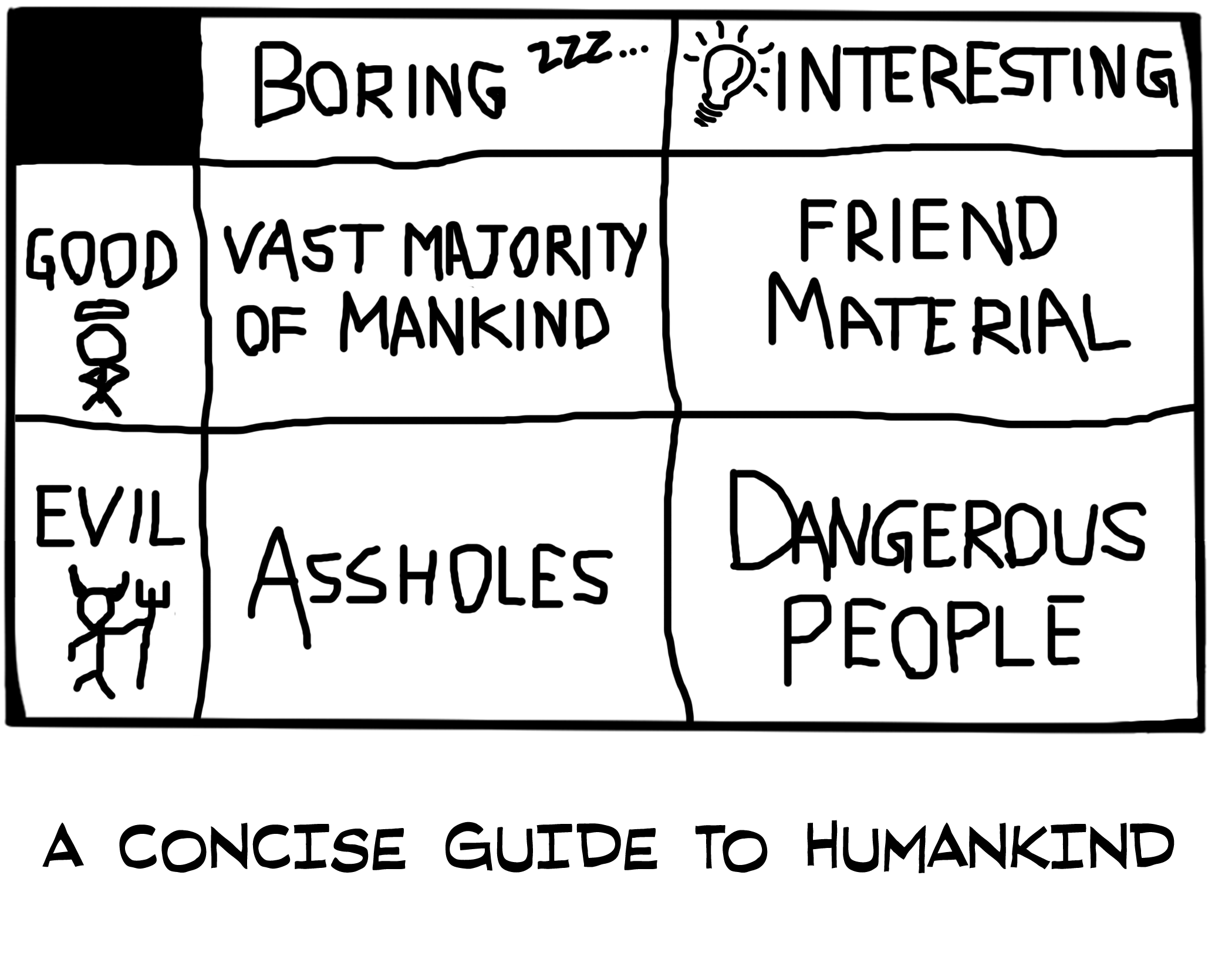 concise guide to humankind
